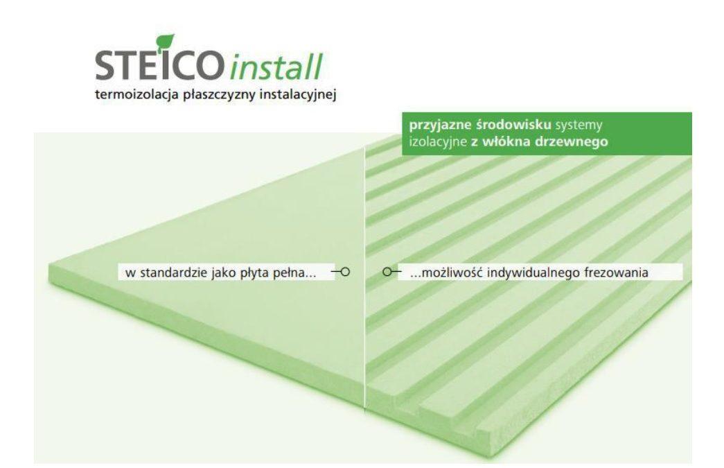 STEICO CEE – Innowacja w prefabrykacji – Przestrzeń instalacyjna STEICOinstall